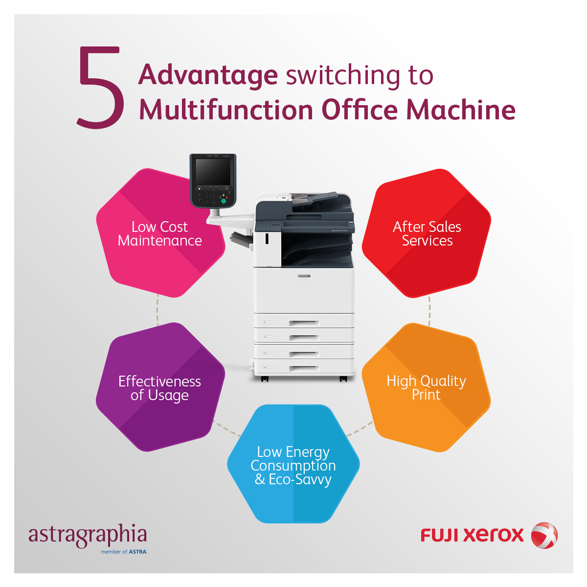 Image 1 - The Advantages of Switching to Multifunction Office Machine