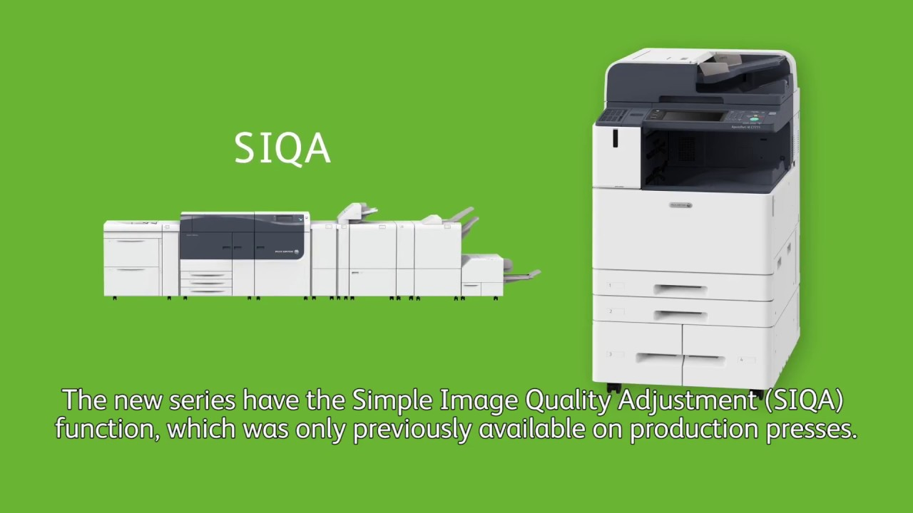 What is SIQA ?